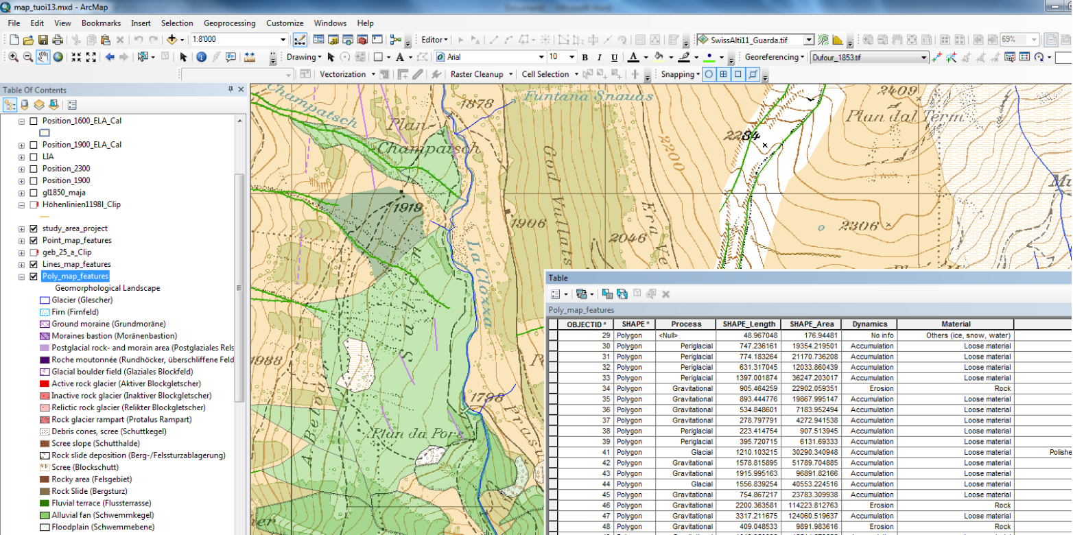 Working with GIS